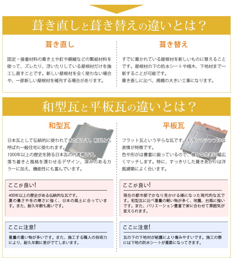 宇都宮 堀川産業 ミヤプロ
